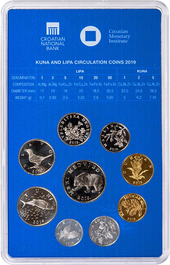 Numismatic set of coins in circulation with mint year 2019