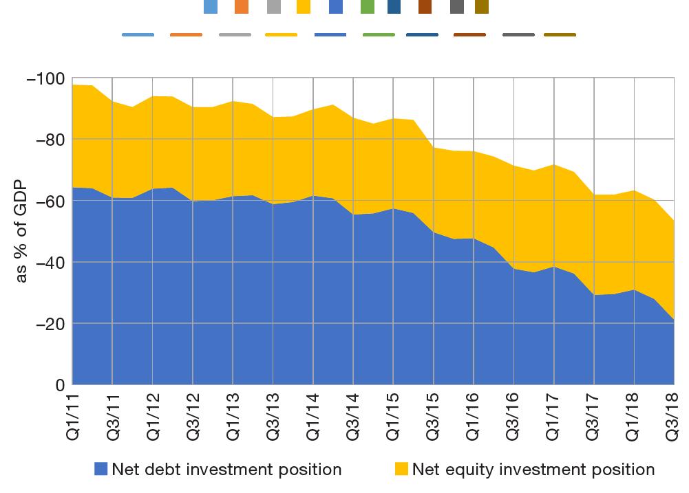 Esb international investments and capital flows vest technologies pvt ltd